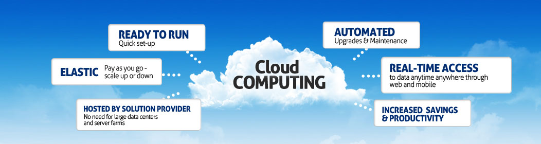 Best Cloud Computing Course in Chennai